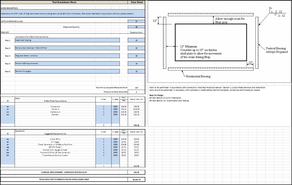task-breakdown-sheet
